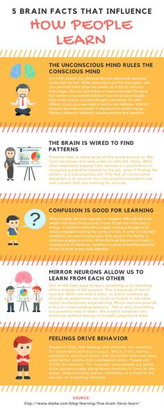 The 5 Brain Facts That Influence How People Learn Infographic presents the five methods by which the brain processes information and will put you on track to improve your own learning and development initiatives. Brain Based Learning, Deep Learning, Project Based Learning, Brain Facts, Study Techniques, Math Strategies, Instructional Design, Learning Activities, Infographics