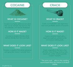 DrugRehab.org What is the Difference Between Cocaine and Crack_ Difference Between Crack and Cocaine