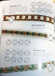 Macrame Bracelet Patterns, Bead Loom Patterns, Friendship Bracelet Patterns, Embroidery Floss Crafts, Paracord Braids, Diy Bracelets Easy, Paracord Projects, Bracelet Tutorial, Bead Crochet