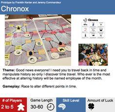 Chronox Prototype Box Back