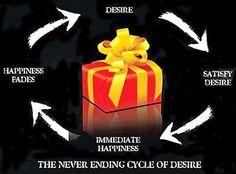 Happiness cycle image via www.Edutopia.org