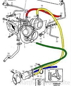 +2000 v70 XC vaccum diagram Vacuum line routing on D5