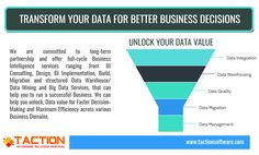 Transform your Data for Better Business Decisions Intelligence Service, Business Intelligence, Data Quality, Say More, Data Analytics, Dashboards, Information Technology, Big Data, Software