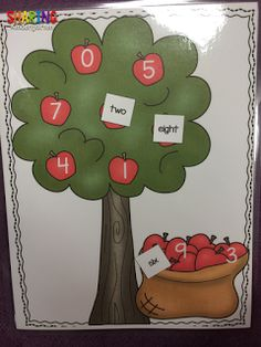 number word apple tr