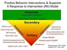PBIS wraparound support site. Tier 3 interventions.