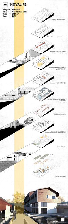 Novalife Residence Project Presentation, Projects, Log Projects, Blue Prints