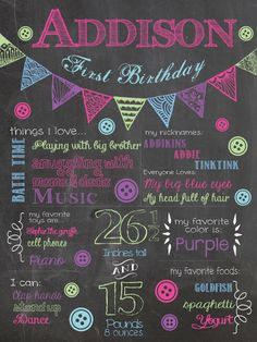 "Birthday ""Cute as a Button"" Chalkboard Sign / Printable / Girl First Birthday **Includes Free smaller file for Facebook sharing**"