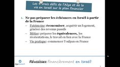 Israel: 4 leviers pour une alya ou une vie financière réussie