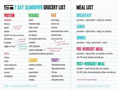 T25 7 Day Slimdown Grocery List