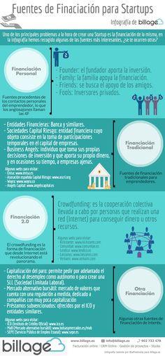 Fuentes de Financiación para Startups #infografia