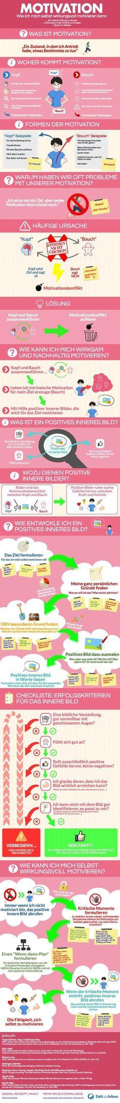 Infografik Motivation rot Zeitzuleben
