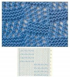 (Chart No Multiple of 12 sts, + Knitted Lace Pattern. (Chart No Multiple of 12 sts, + Lace Knitting Stitches, Lace Knitting Patterns, Knitting Charts, Lace Patterns, Loom Knitting, Stitch Patterns, Haircut Styles, Hair Medium, Thin Hair