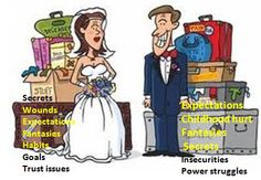 Emotional baggage in relationships