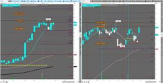 """$JPM a NEW long """"IF"""" 87.39 is broken. Targets 88.17 & 89.06. Bears need to retake and hold 85.72 first. Weekly a New long since 86.99. $YM_F All indictors for this stock are again Bullish and why the short NEVER triggered at 84.08. Now will the bulls pop this and run to test at least those two targets I posted?? We'll see."""