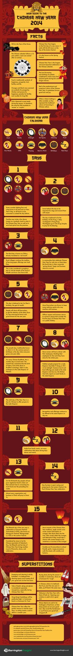 Your Guide To The Chinese New Year 2014 image BAF FINAL Infographic ChineseNewYear2 24 01 14