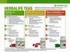 Herbalife Nutrition Metabolism boosting tea is for everyone! Each flavor has a d