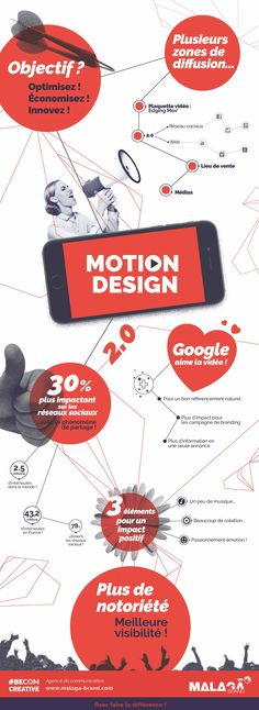 infographic, infographie, motion design