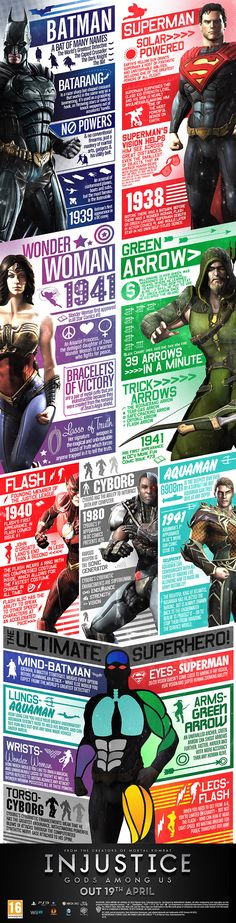 To celebrate the upcoming release of Injustice: Gods Among US, Warner Bros Interactive Entertainment have released two awesome infographics that detail some of the key Characters from the universe, each offers an insight into the character's beginnings and lists their best traits. Check out The Ultimate Superhero infographic right here...