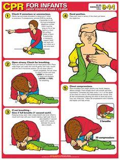 CPR INFANT