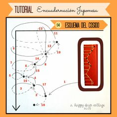ESQUEMA COSIDO JAPONES blog ok