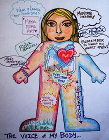 Art Therapy Spot: The Body in Art