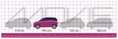 MOVIE Concept car - comparison ruler