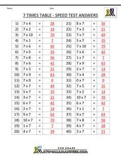 math worksheet : multiplication facts worksheets 5 times table speed test  1000  : Multiplication Speed Test Worksheets