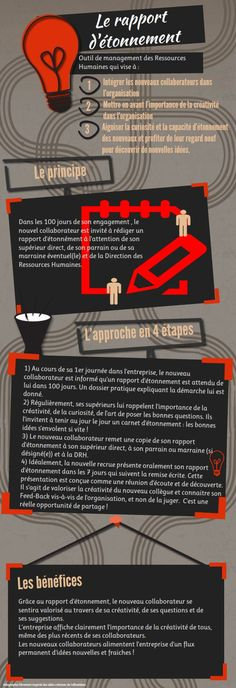 Business infographic : Infographie – Infographic World Business infographic : Infographie Business infographic & data visualisation Infographie Infographic Description Infographie – Infographic Source – Hr Jobs, Time Management Strategies, Manager Resume, Business Entrepreneur, Data Visualization, Project Management, Leadership, Coaching, Change Management