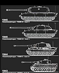 El tamaño SÍ importa #panzers