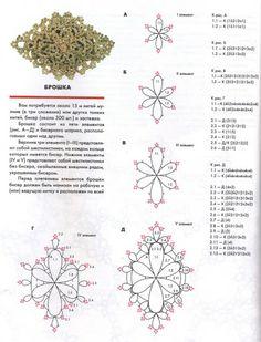 russo - Lada - Picasa Web Albums