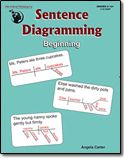 A Glimpse of Normal: A Review of Sentence Diagramming: Beginning from T...