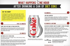 What happens one hour after drinking a can of Diet coke revealed | Daily Mail Online
