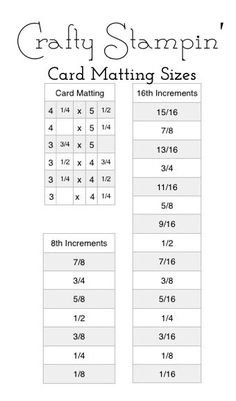 2015  CARD MATTING SIZES  PDF   keep a list of the matting sizes above your  paper cutter.  Then adjust by either removing one of the sizes, and/or making the adjustments by 1/8″ instead of 1/4″.  Here's the list of the sizes by 1/4″ and a list of the sizes from larger to smaller of fractions by 1/8″ & 1/16″- for those a little less comfortable with math.   Print this out and keep over your paper cutter.  (Be careful w/ 1/16″.  If your cuts are not perfectly square, you will be very…