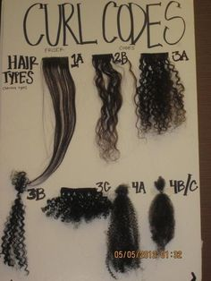 The Hair Texture Chart 1 Dec Do you know your type? This hair system developed by Andre Walker (Oprah Winfrey hair styl. Natural Hair Types, Natural Hair Journey, Natural Hair Care, Natural Hair Type Chart, Natural Hair Regimen, Natural Big Chop, 4a Hair Type, Curly Hair Types, Natural Hair Styles For Black Women