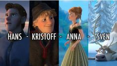 In 'Frozen', the names Hans, Kristoff, Anna, and Sven are a tribute to The Snow Queen author Hans Christian Anderson.