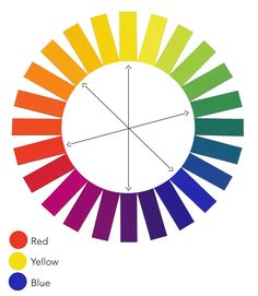 Use color opposites to make an impact when picking out your clothes
