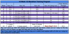 10 wk 1/2 marathon training plan