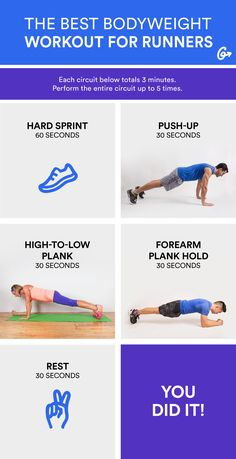 Change up your routine with this strength workout…