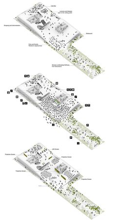 Scenarios Axos - Brazilian Pavilion proposal for Expo 2015 by be.bo. + MIRA