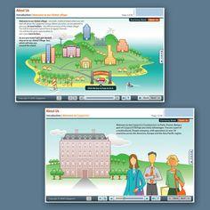 Corporate Learning Programs – eLearning on Behance