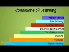 Instructional Design Series: Episode 4- Dr. Robert M. Gagne' - YouTube