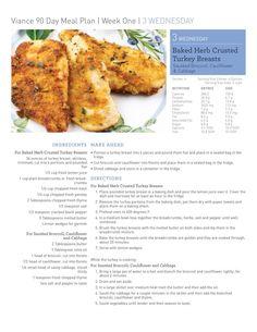 Crusted Turkey Breasts