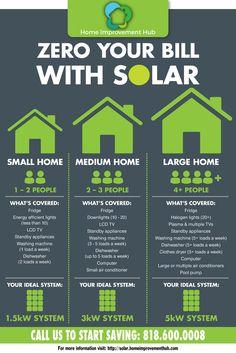 Take advantage of easy, affordable financing options for new solar panels. $0 upfront, make no payments until November 2017. Visit http://solar.homeimprovementhub.com/ for details.