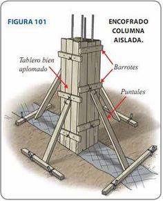 Correo: Pablo Larrea Palacios - Outlook Concrete Structure, Building Structure, Building A House, Civil Engineering Construction, Construction Process, Concrete Formwork, Reinforced Concrete, Concrete Projects, Concrete Design