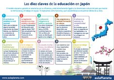 10-claves-educacion-japon-infografia.jpg (935×661)