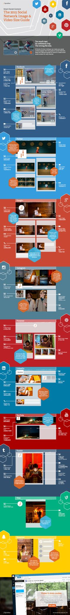Infographic: Optimal Image Sizes For All The Social Networks
