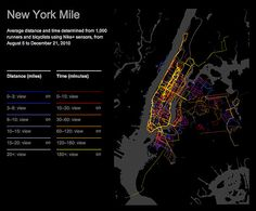 New York Mile