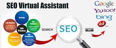 Our SEO link Building service develops proper content and marketing strategy and campaigns that help you in achieving your goals. Digital Marketing Strategist, Digital Marketing Services, Online Marketing Companies, Internet Marketing, Social Media Outlets, Search Engine Marketing, Competitor Analysis, Computer Programming, Virtual Assistant