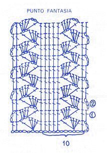 Babero - 2 - Latoya Higgins Page Gilet Crochet, Crochet Lace Edging, Crochet Borders, Crochet Stitches Patterns, Crochet Scarves, Crochet Designs, Stitch Patterns, Knitting Patterns, Knit Crochet