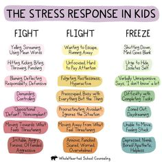 Kids Mental Health, Mental And Emotional Health, Social Emotional Learning, Counseling Activities, School Counseling, Therapy Activities, Social Work Activities, Group Counseling, Coping Skills